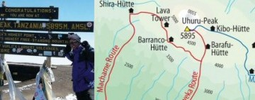Kilimanjarobesteigung